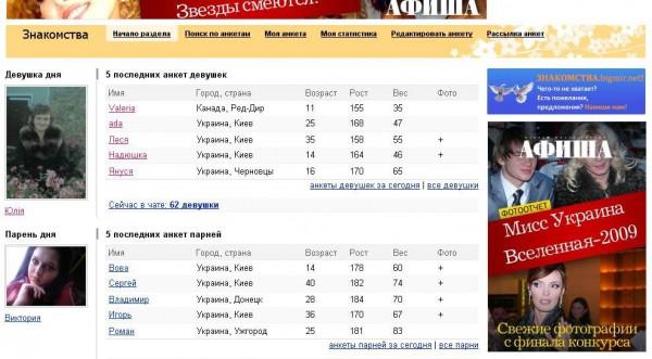 """Обратите внимание на графу """"Парень Дня""""! 1 июля 2009 года... 22:30 по Киеву...)))"""