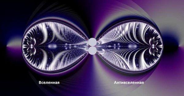 Соотношение инь- и ян-вселенных