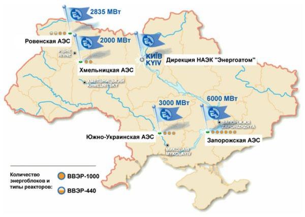 АЕС АЄС України