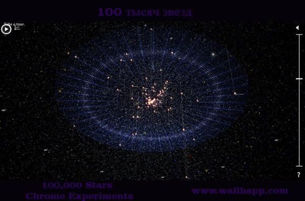 Сто тысяч звезд и Интерактивная 3D визуализация звездного неба. http://www.wallhapp.com/100-000-stars
