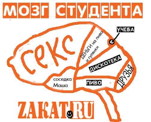 студенты,это правда????? =)))